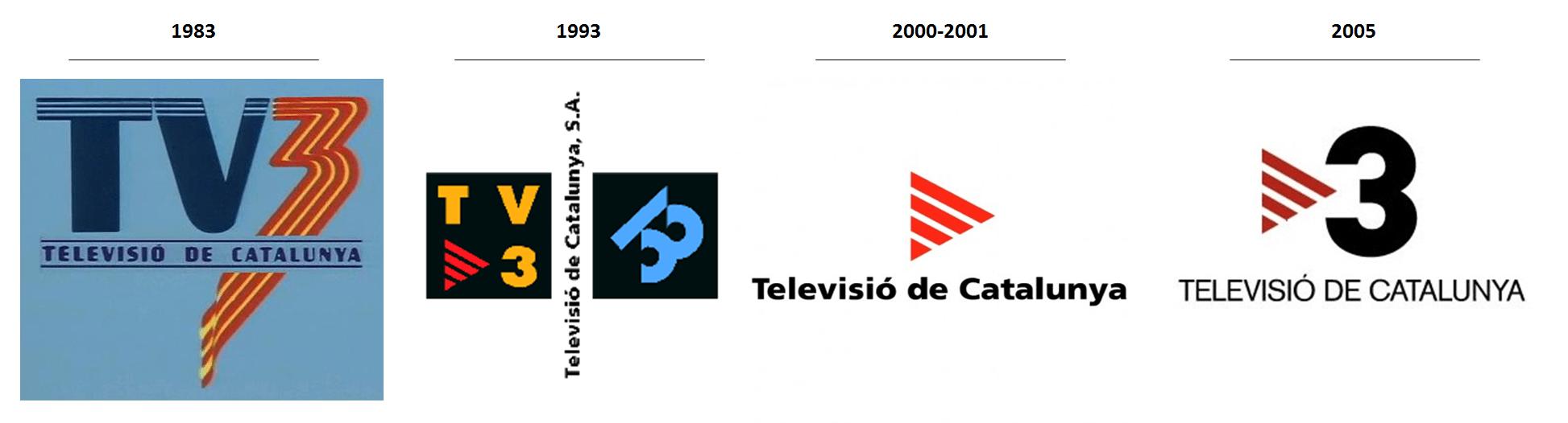 identidadtvc