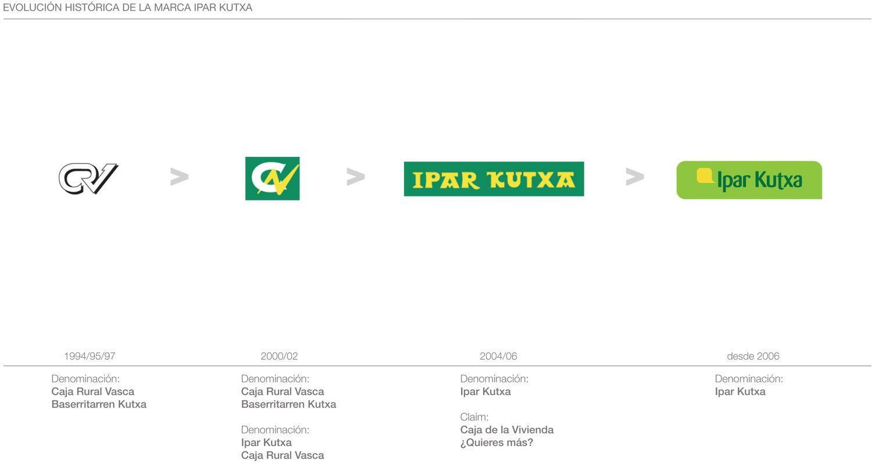 marca-iparkutxa4