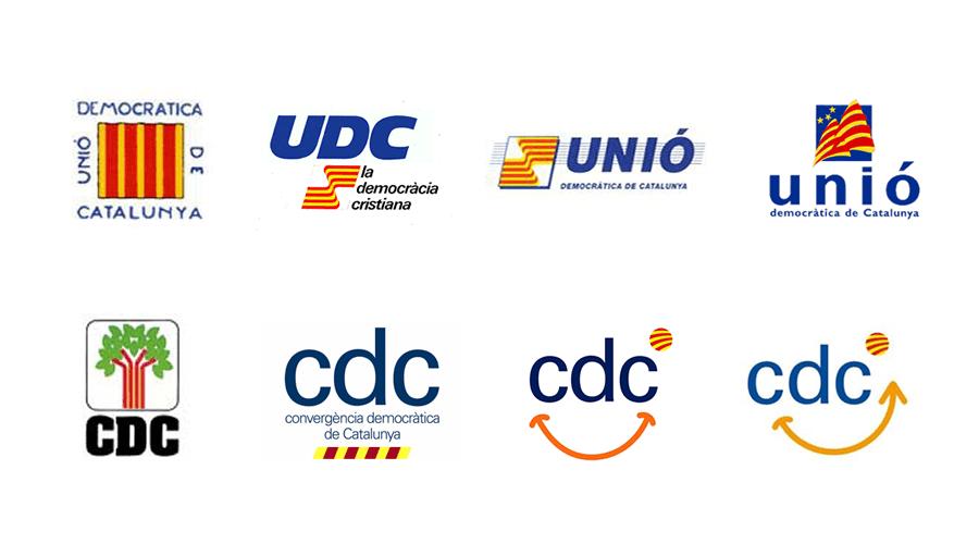 cdcyunio